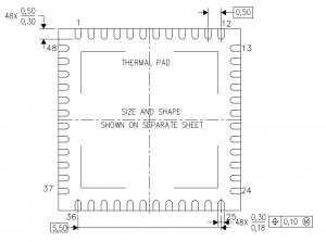 Dimensions of TI's CC430 QFN Package.