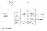 SaBLE-x Block Diagram